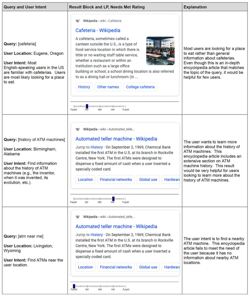 Added --> Rating Dictionary and Encyclopedia Results for Different Queries 2