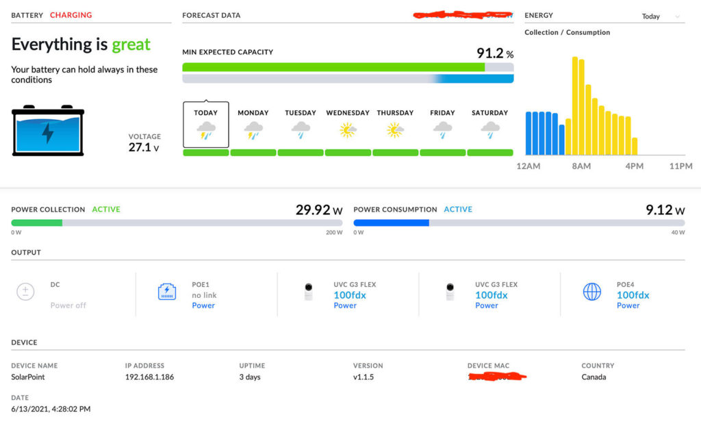 Solarpoint Dashboard Example