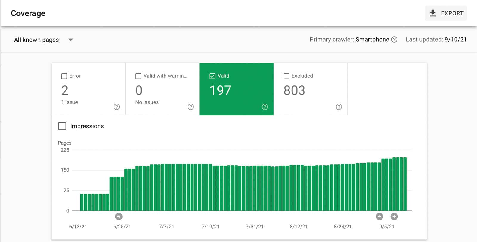 Google Search Console Coverage audit tool